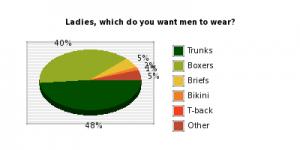 want-men-underwear